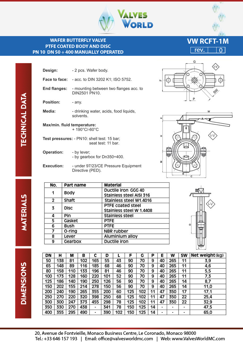 Valves World buttefly valves