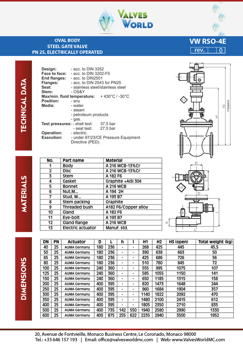 Valves World gate valves